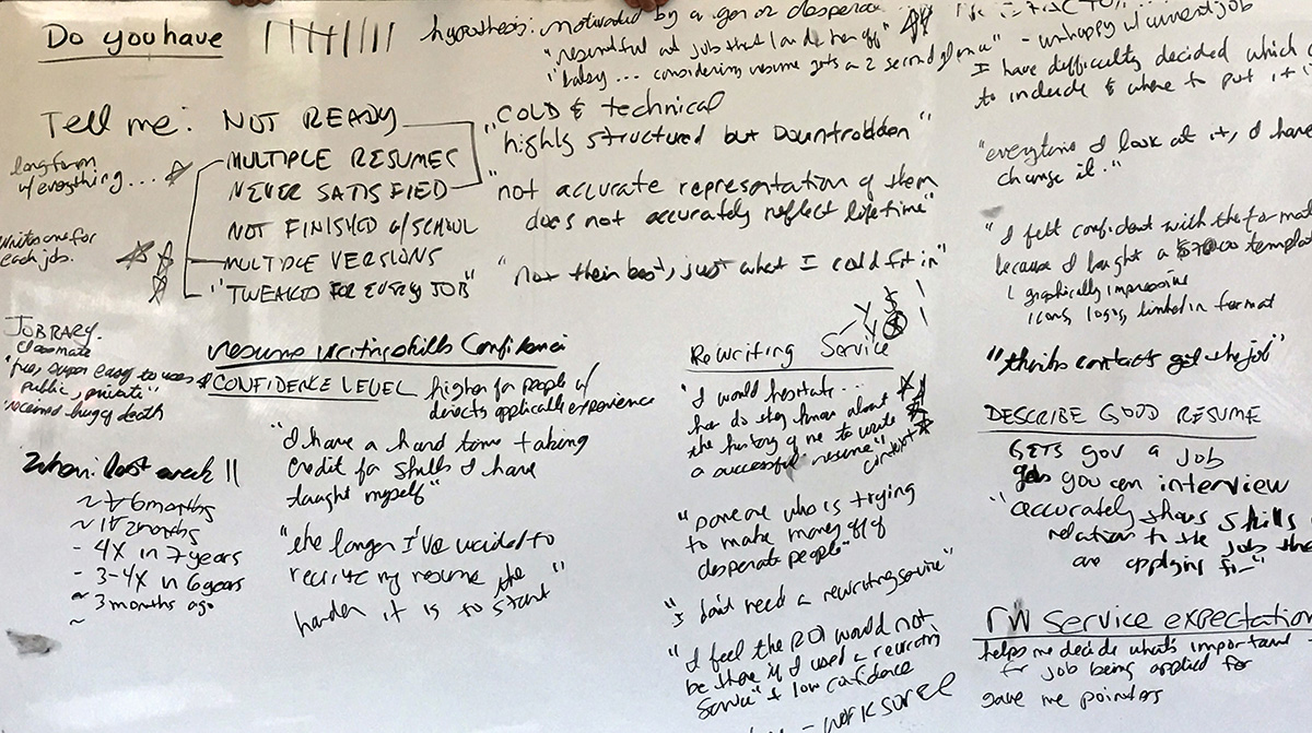 image of keyword and phrase aggregation on a whiteboard